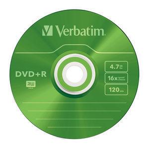 43733 DVD+R Colour Global Disc Surface Green