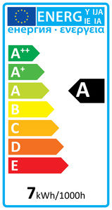 52046 Energy Rating Label