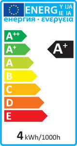 Energy rating images