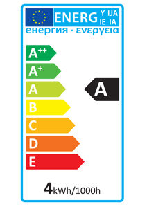 52123 Energy Rating Label