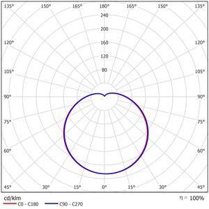 52127 LDC Polar