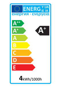 52127 Energy Rating Label
