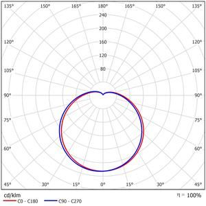 52129 LDC Polar