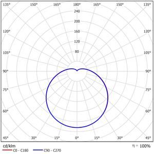 52131 LDC Polar