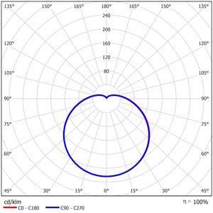 52133 LDC Polar