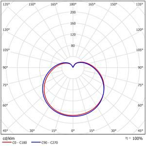52135 LDC Polar