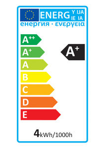 52135 Energy Rating Label