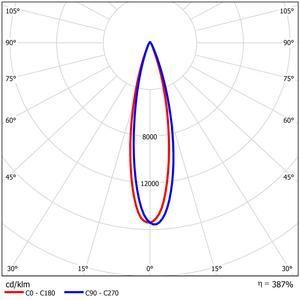 52137 LDC Polar