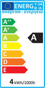 Energy_Rating_Label_ClassA_52138