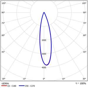 52139 LDC Polar