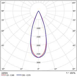 52141-LDC Polar