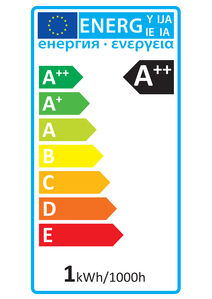 52143 Energy Rating Label