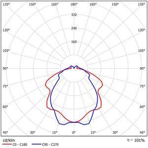 52143-LDC Polar