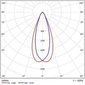 52144-LDC Polar