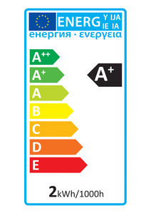 52145 Energy Rating Label
