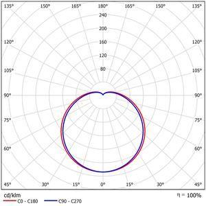 52147-LDC Polar