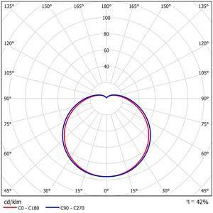 52148-LDC Polar