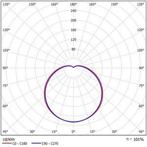 52150-LDC Polar