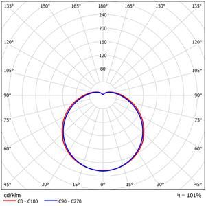 52151-LDC Polar