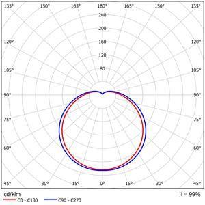 52152-LDC Polar