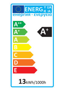 52152 Energy Rating Label