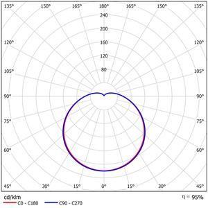52153-LDC Polar