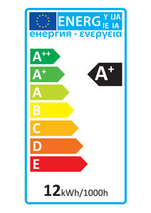 52154 Energy Rating Label