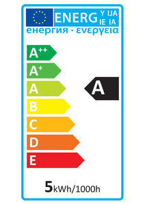 52155 Energy Rating Label