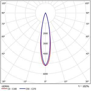 52155-LDC Polar