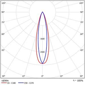 52158-LDC Polar