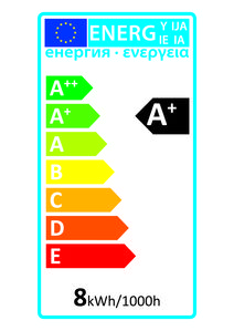 52225 Energy Rating Label
