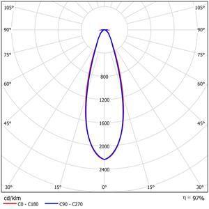 52232-LDC Polar