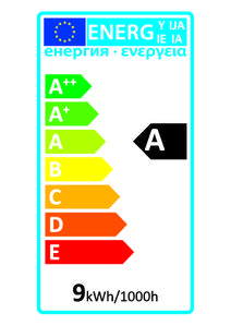 52233 Global Energy Rating Label