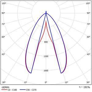 52234-LDC Polar
