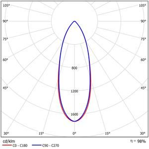 52235-LDC Polar