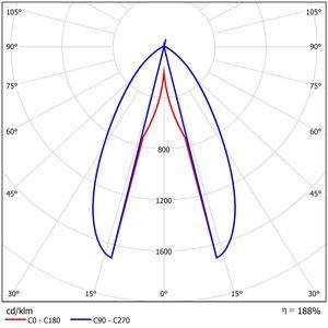 52236-LDC Polar