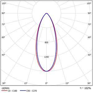 52241-LDC Polar