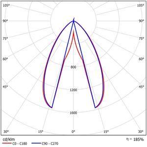 52242-LDC Polar