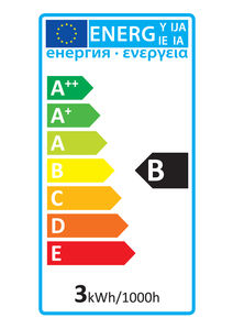 52243 Energy Rating Label
