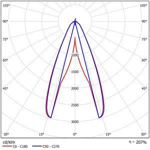 52245-LDC Polar