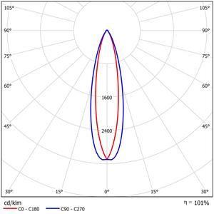 52301-LDC Polar