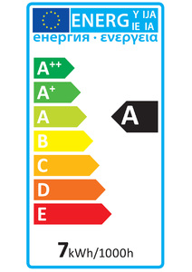 52301 Global Energy Rating Label