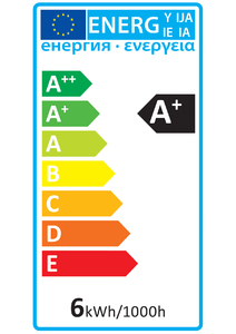 52306 Global Energy Rating Label ol