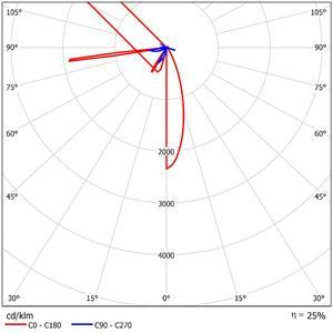 52307 LDC Polar