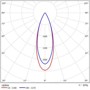 52308   LDC Polar