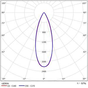 52314   LDC Polar