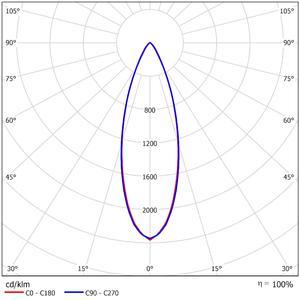 52316   LDC Polar