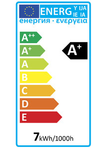 52317 Global Energy Rating Label ol