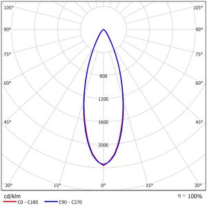 52317   LDC Polar