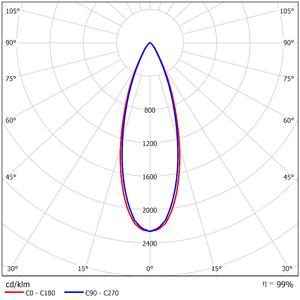 52321   LDC Polar